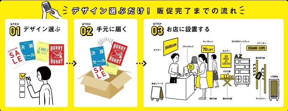 消費税増税前のセール用ポップやポスター、アクリルスタンド、